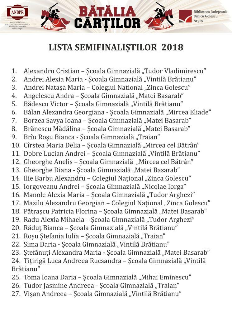 lista semifinalistilor 2018